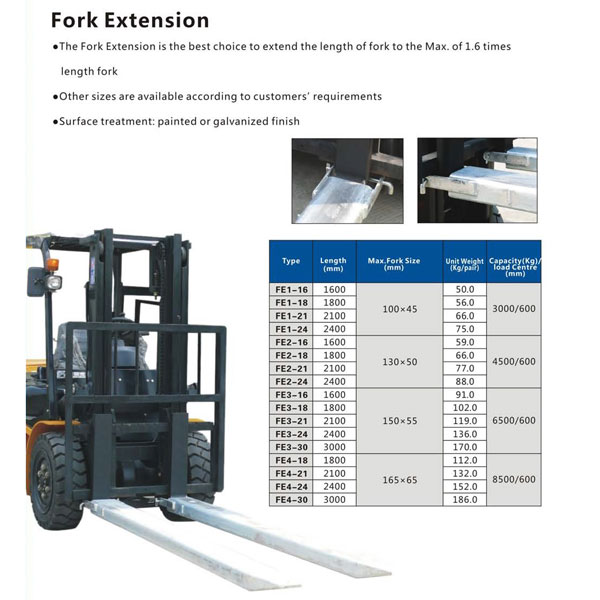 Fork-Extension